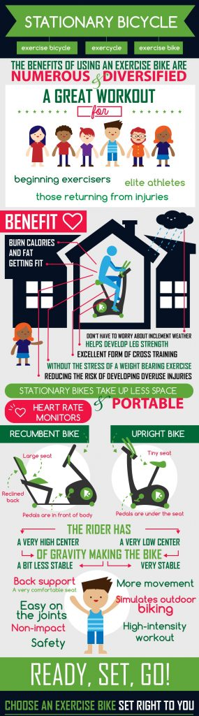 Difference Between Recumbent Bike VS Upright Bike » Exercise